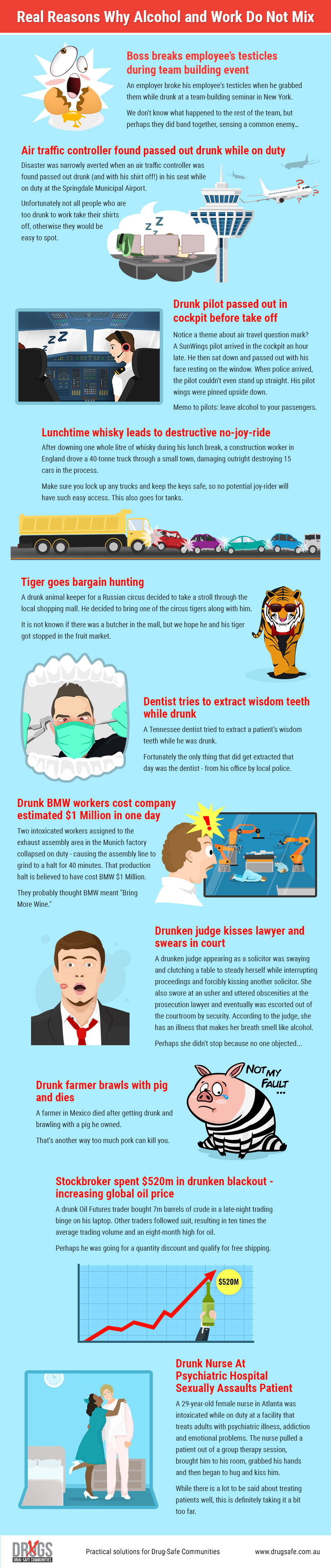 infographic - reasons why alcohol and work do not mix